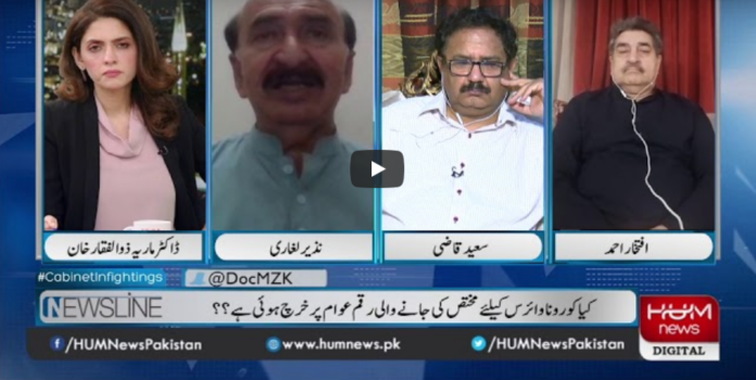 Newsline with Maria Zulfiqar 22nd May 2020 Today by HUM News