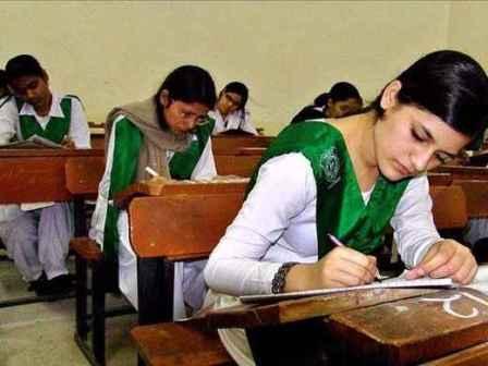 Malakand Board Exams